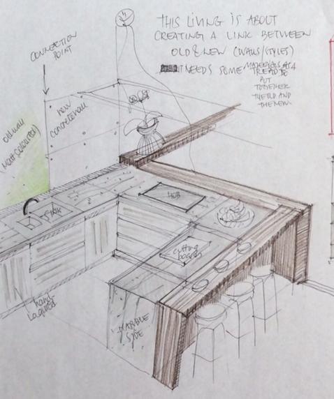 kitchen mini sketch